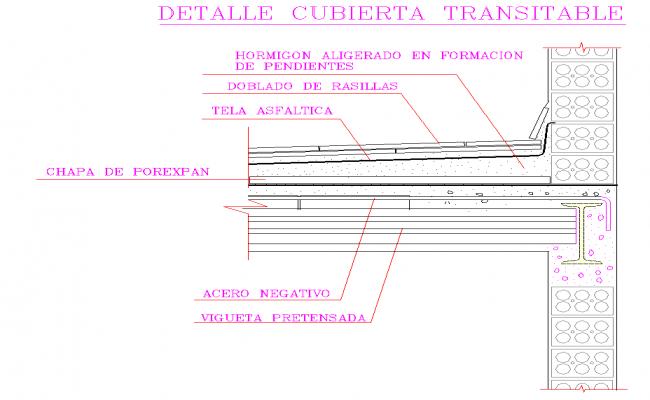 Detail Transitable Cover