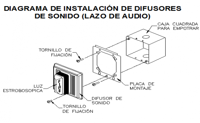Diffuse installation diagram sound audio loop details dwg file