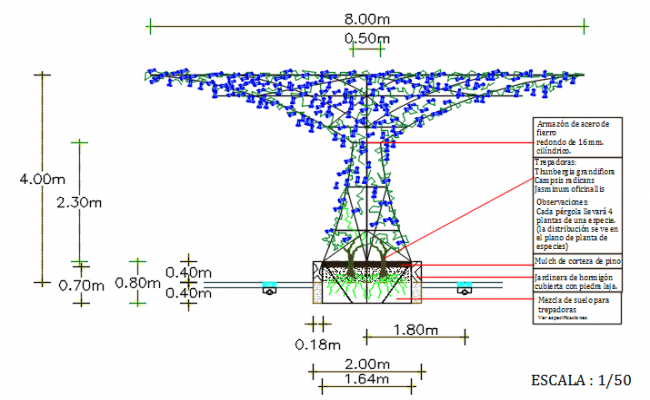 Electric city shape tree detail dwg file