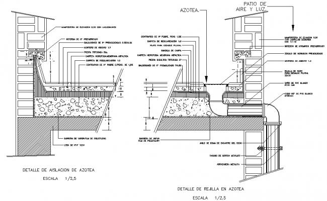 Steel Slab Detail