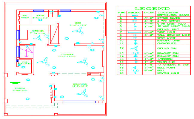 Electrical layout of House