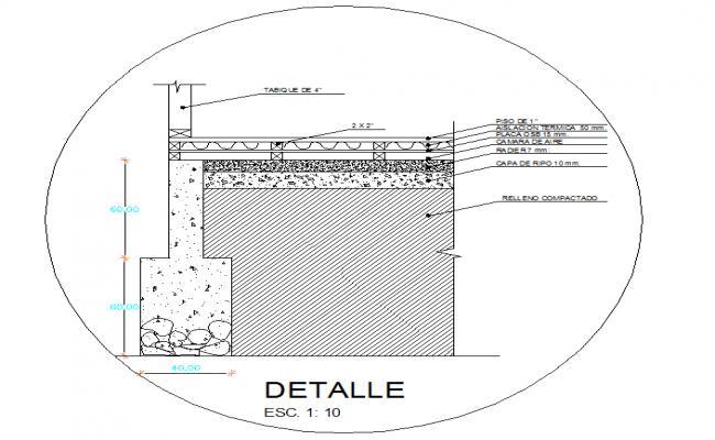 Foundation & Beam Design