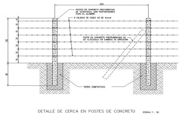 Wire Fencing design