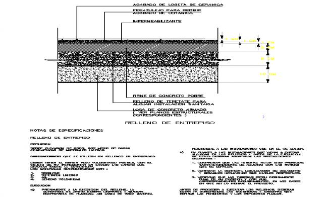 Structure Layer Detail