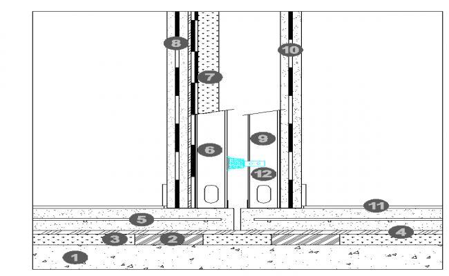 Column details