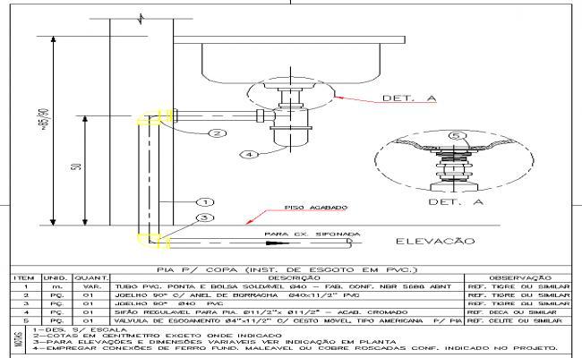 Kitchen Wash Basin Detail