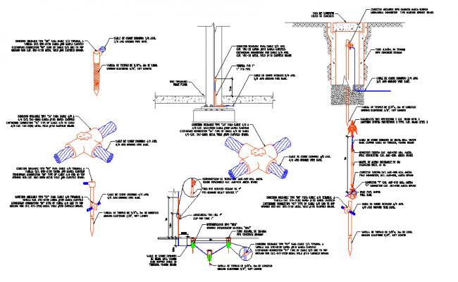 Details Grounding Design