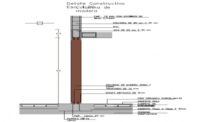 Condtruction Slab & Footing detail