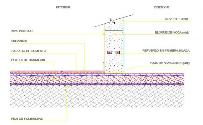 Footing & column design