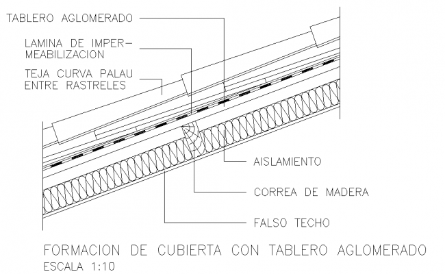 Structure Detail