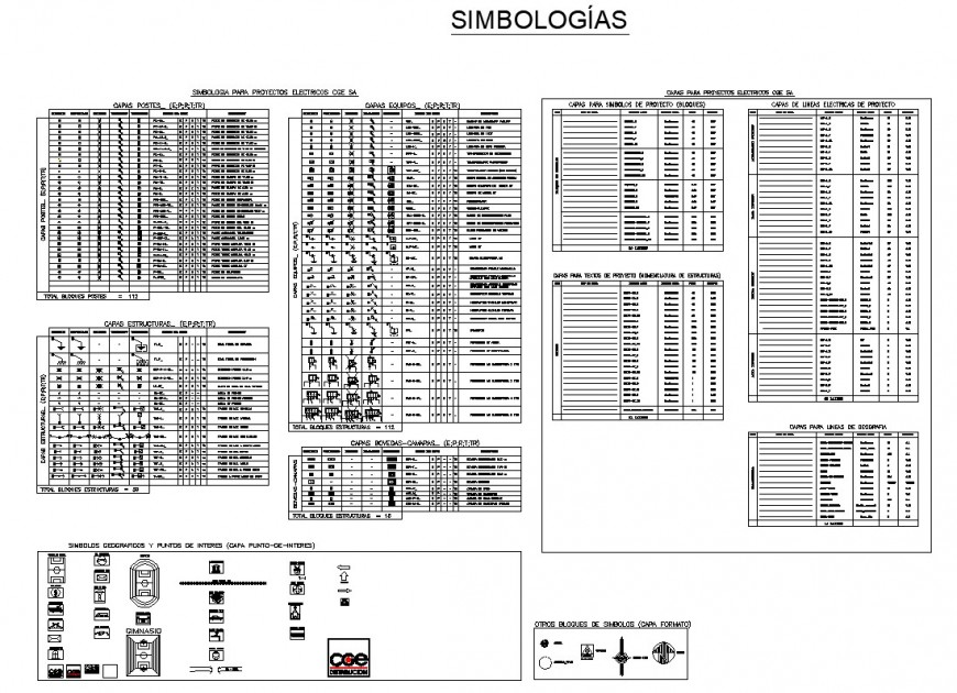 2d view of Different civil logo and symbols CAD block dwg file