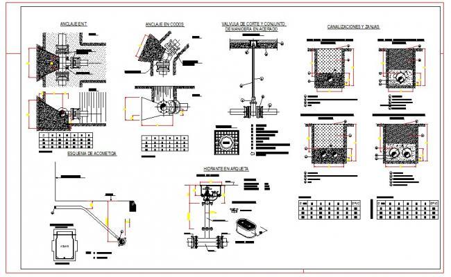 Water supply Equipment detail