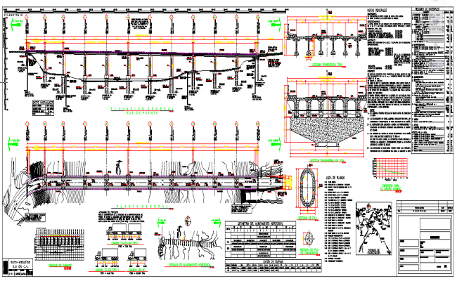 Parts of Bridge design