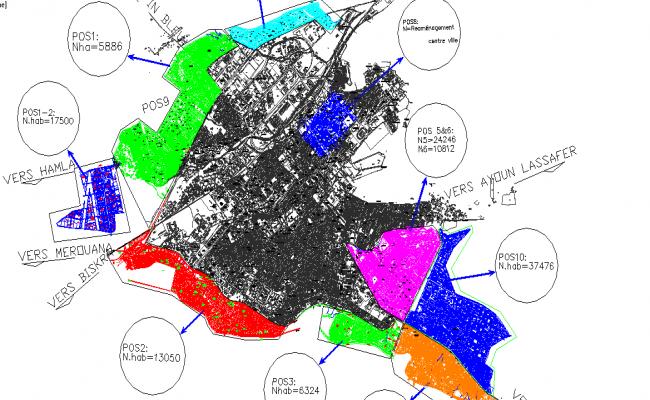 Urban Town Planing