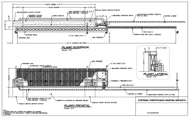 Gate System Detail