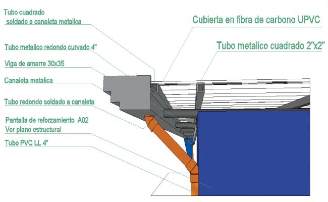 metal structure details