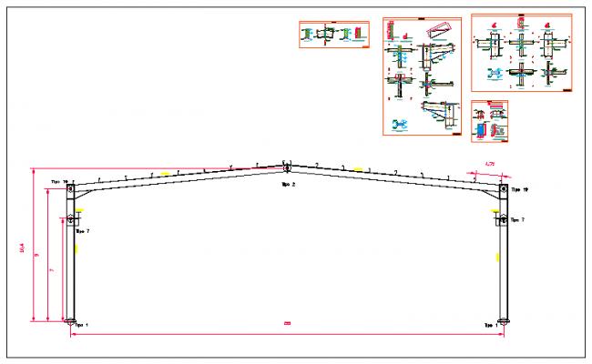 Industrial building gateway design