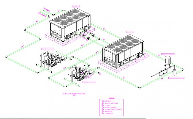 Equipment installation Detail