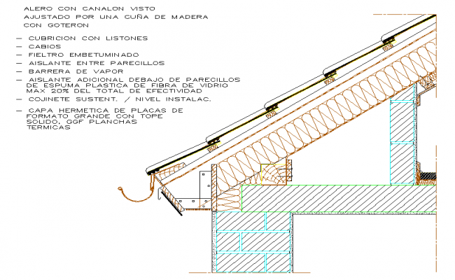 Tile Structure Roof