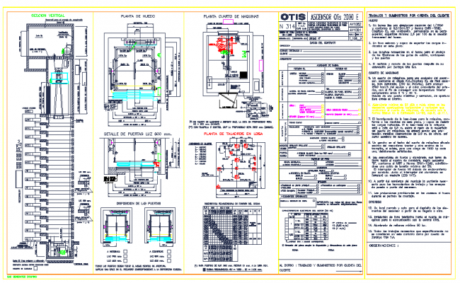 Elevators plan