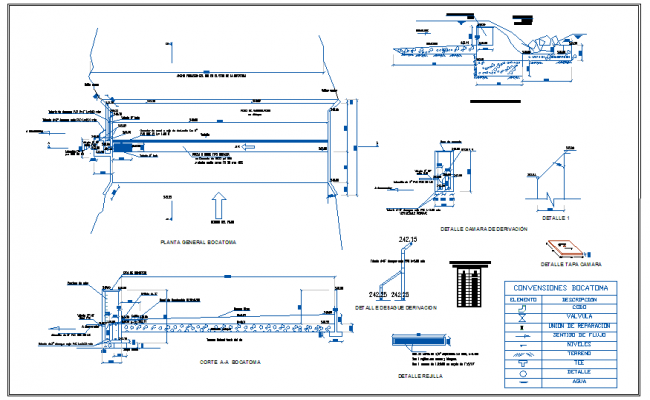 Water  Line Design