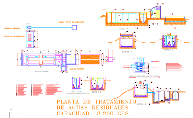 Water Clening process project plant
