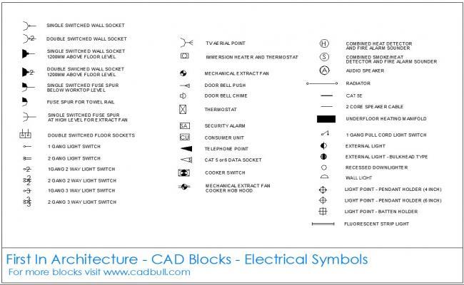 Architecture Cad Blocks Of Electrical Symbols