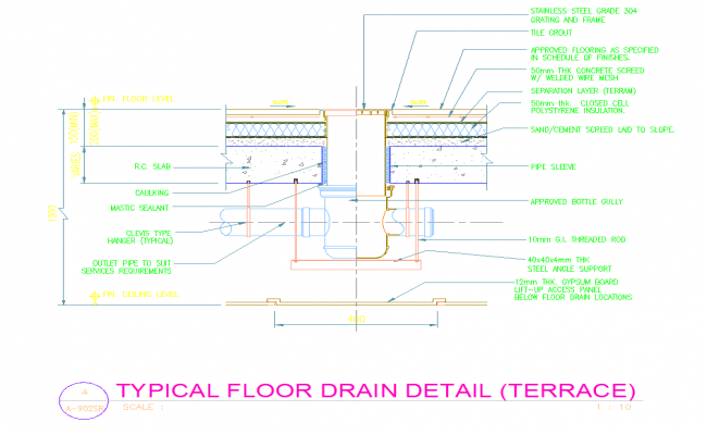 Drainage  Floor detail