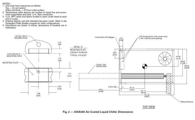 Air Cooler Chiller Machine System PDF File