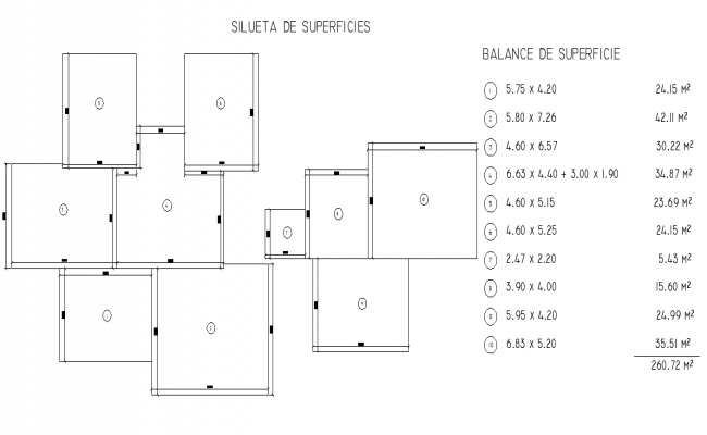 Area sheet and surfaces plan autocad file