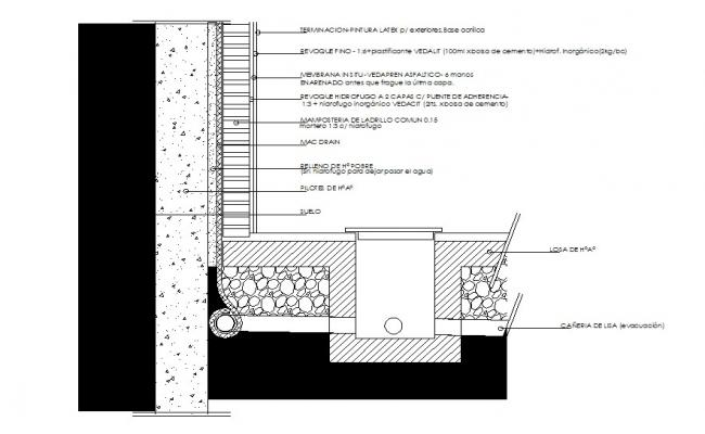 Autocad drawing of surface drainage