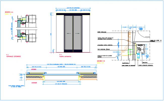 Automatic door design