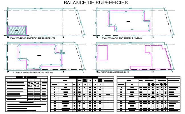 Balance of surfaces plan detail dwg file