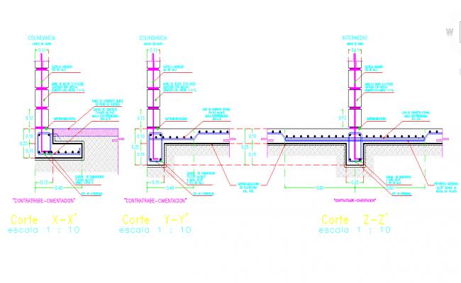Beam column joint detail