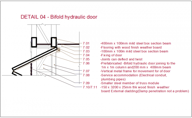 Hydraulic Arm Door Detail : Bi fold hydraulic door detail dwg file