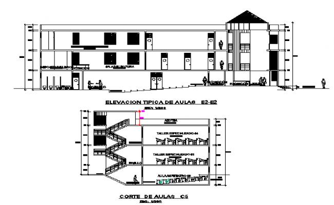 Big building elevation detail