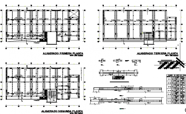 Big construction project detail