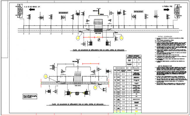 Bridge details