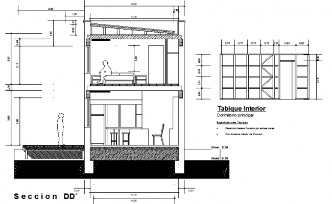 Building  sectional elevation  detail