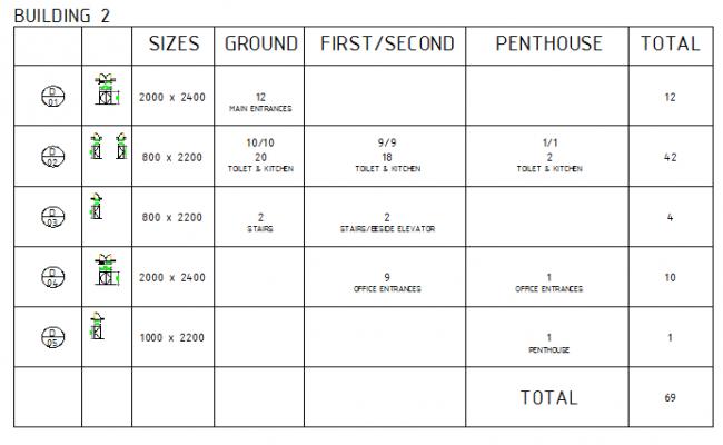 Building door schedule details dwg file