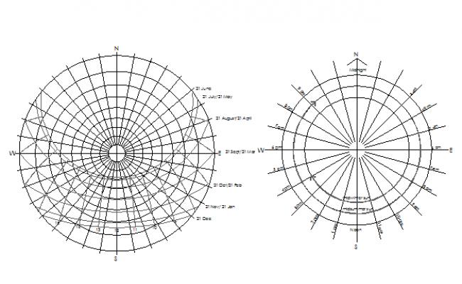 Cad block design of sun-path dwg file