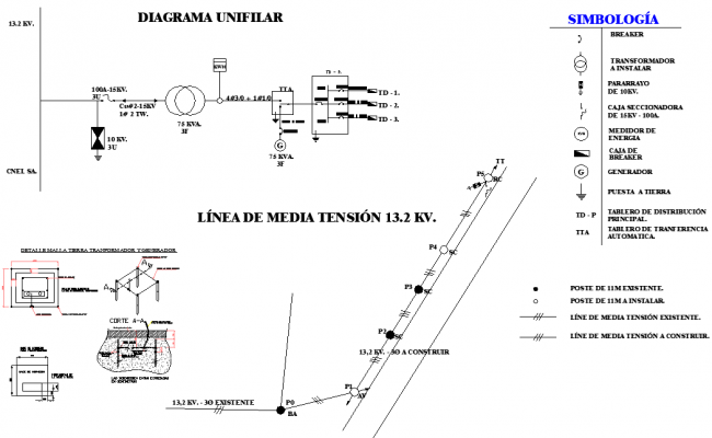 Circuit electrical plan detail dwg file