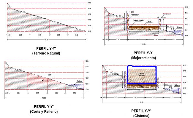 Cistern flow diagram autocad file