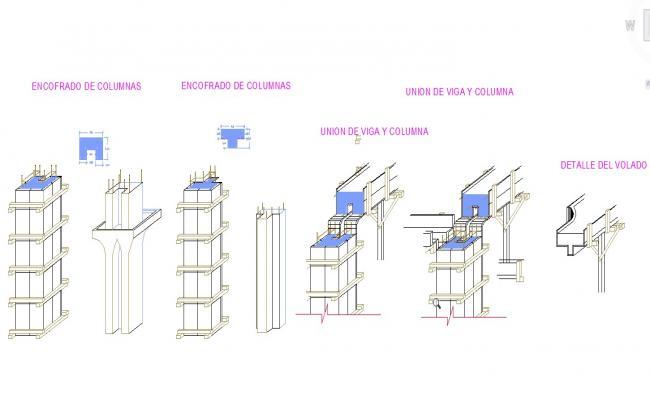 Column form work