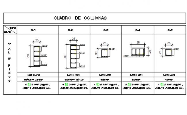 Column table in showing deatil dwg file