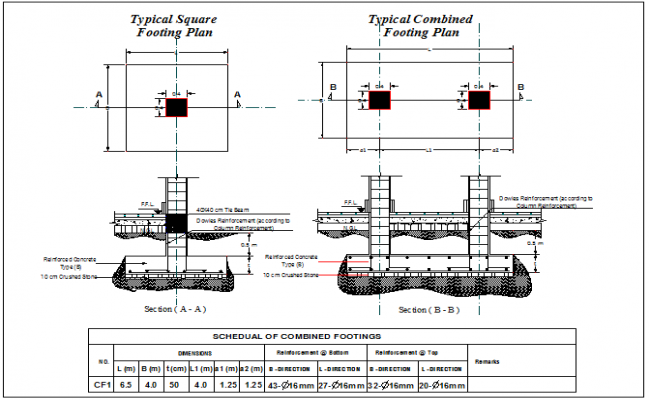 Combined Footing detail and plan layout detail dwg file