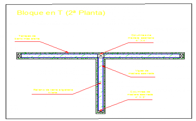Concert system block Install second plant design drawing