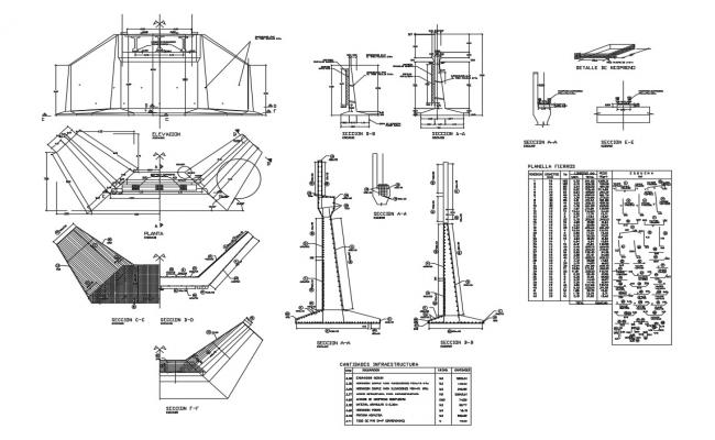 Concrete bridge detailed architecture and structure details dwg file