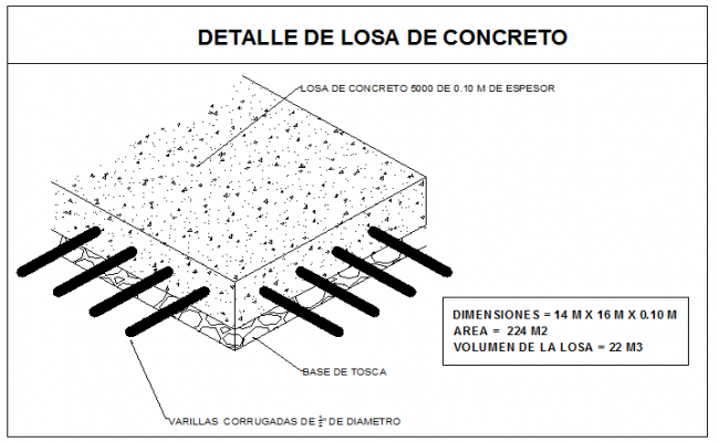 Concrete slab constructive details dwg file