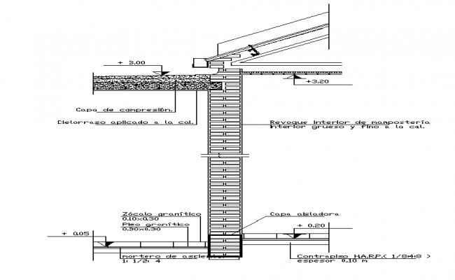Connection of Mettalic roof and slab